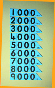 Place Value Arrows Thousands add-on pack
